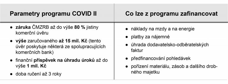Program COVID II - akkastl